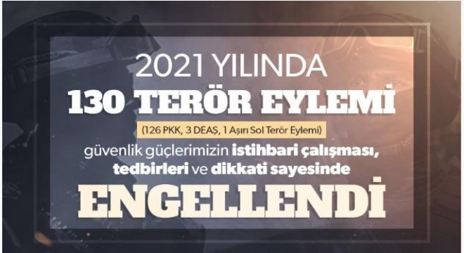 130 terör eylemi engellendi