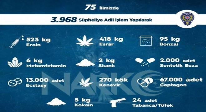 75 ilde 3 bin 968 kişiye adli işlem