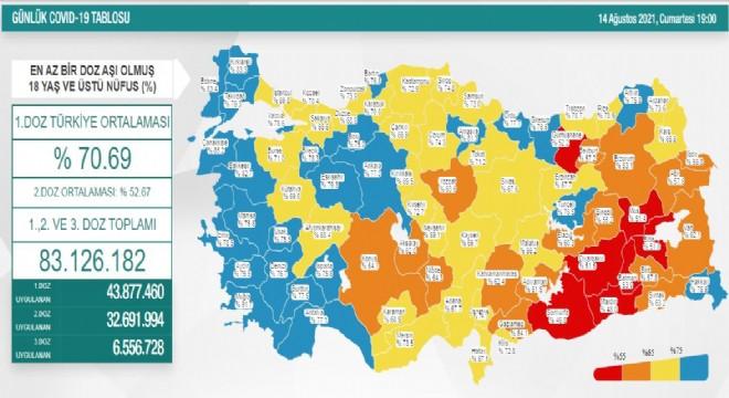 Erzurum 1. doz aşılanma oranı yüzde 45.2 oldu