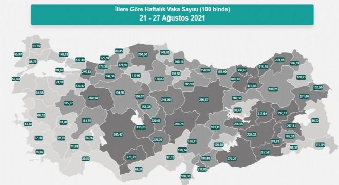 Erzurum 21 – 27 Ağustos vaka sayısı açıklandı