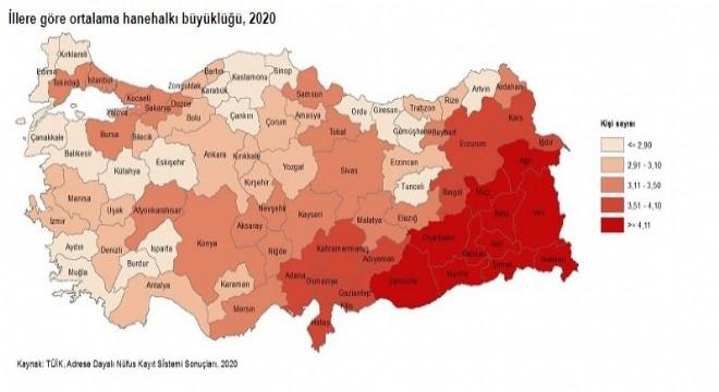 Erzurum Aile istatistikleri açıklandı
