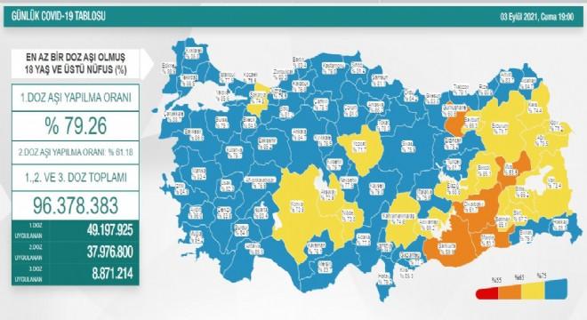 Erzurum Mavi Kategoriye yaklaştı