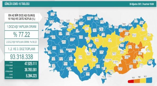 Erzurum aşı verileri açıklandı
