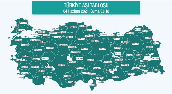 Erzurum aşıda 2'inci sırada