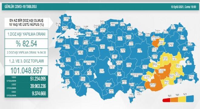 Erzurum aşıda mavi kategoriye yükseldi