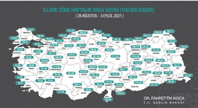 Erzurum'da vaka sayısında yüz binde 48.14'lük artış
