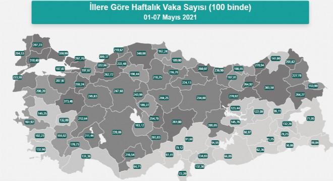 Erzurum vaka sayısında 5'inci sıraya çıktı !!!