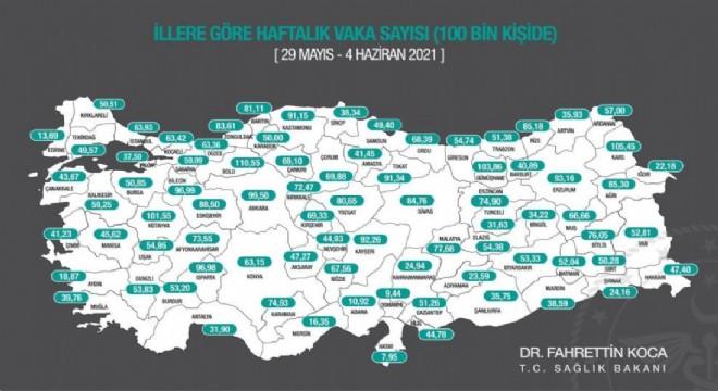 Erzurum vaka sayısında 8'inci sıraya çıktı !