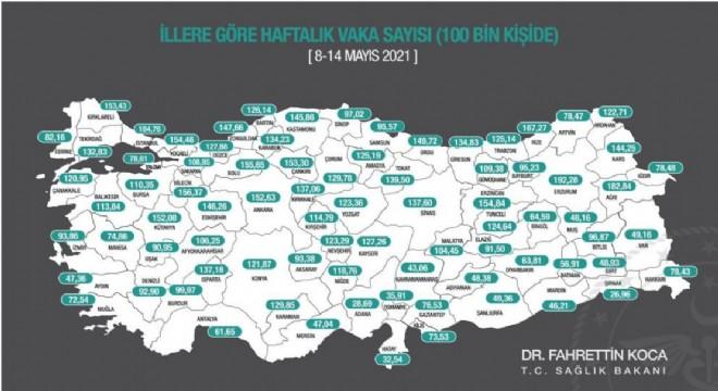 Erzurum vaka sayısında Türkiye'de ilk sırada !!!